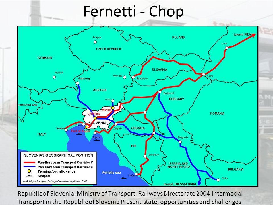 Fernetti - Chop Republic of Slovenia, Ministry of Transport, Railways Directorate 2004 Intermodal Transport in the Republic of Slovenia Present state,