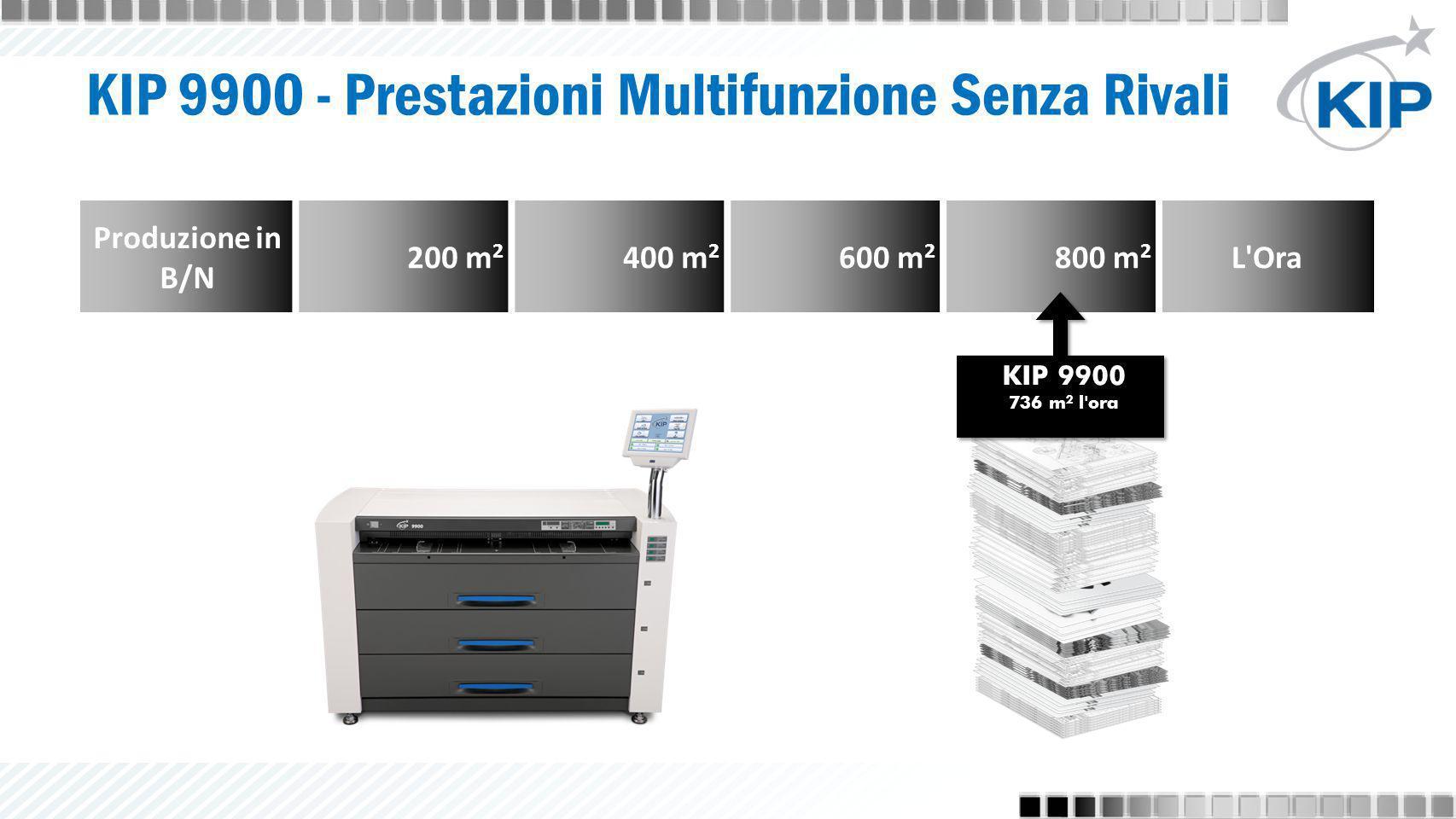 KIP 9900 Configurazioni a Struttura Singola o Doppia Comandi Touchscreen a Colori Capacità Supporti: 4 Bobine 22 Stampe A1 al Minuto 22 A1 al minuto 22 A1 al minuto