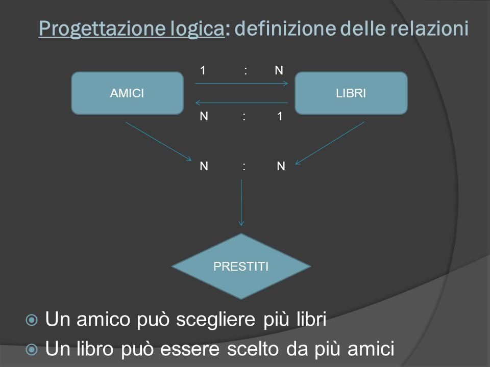 Progettazione logica: definizione delle relazioni LIBRIAMICI 1 : N N : 1 PRESTITI N : N Un amico può scegliere più libri Un libro può essere scelto da