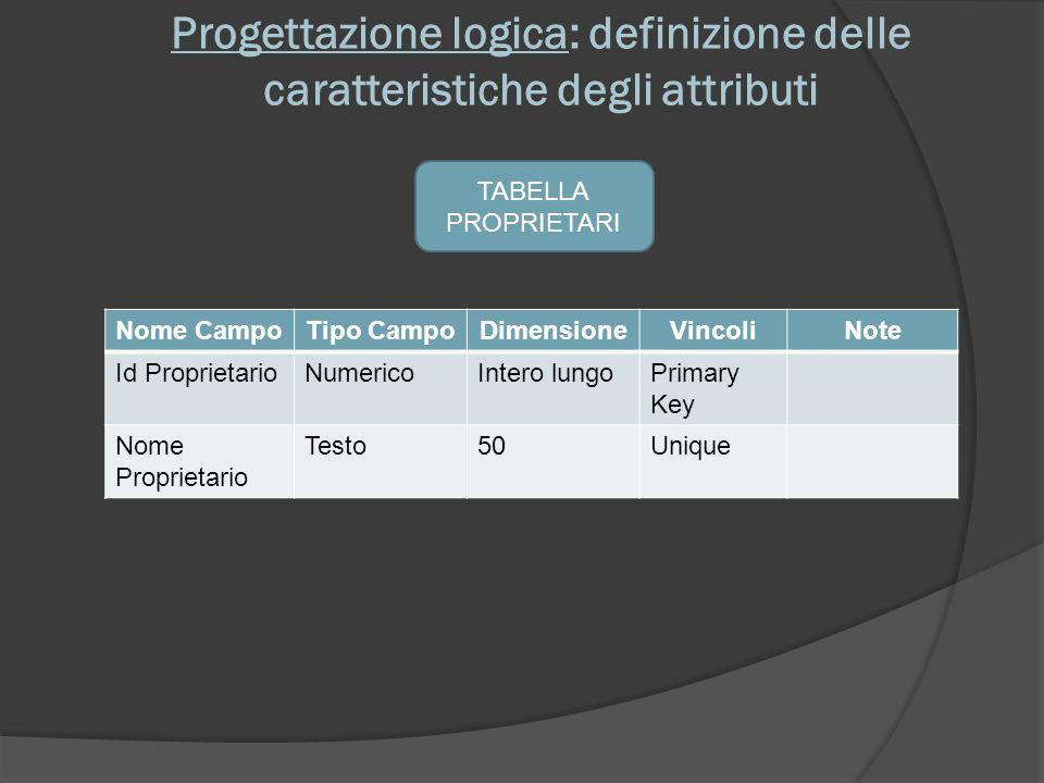 Progettazione logica: definizione delle caratteristiche degli attributi TABELLA PROPRIETARI Nome CampoTipo CampoDimensioneVincoliNote Id ProprietarioN