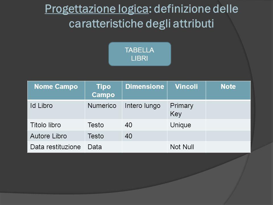Progettazione logica: definizione delle caratteristiche degli attributi TABELLA LIBRI Nome CampoTipo Campo DimensioneVincoliNote Id LibroNumericoInter