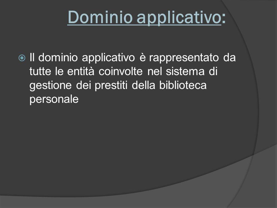 Il dominio applicativo è rappresentato da tutte le entità coinvolte nel sistema di gestione dei prestiti della biblioteca personale Dominio applicativ