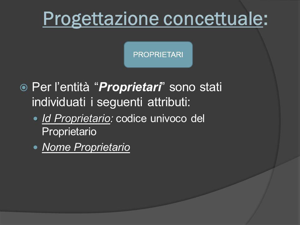 Progettazione concettuale: Per lentità Proprietari sono stati individuati i seguenti attributi: Id Proprietario: Id Proprietario: codice univoco del P