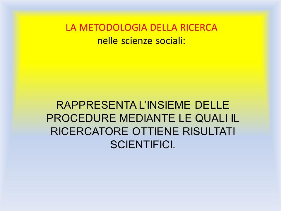 LA METODOLOGIA DELLA RICERCA nelle scienze sociali: RAPPRESENTA LINSIEME DELLE PROCEDURE MEDIANTE LE QUALI IL RICERCATORE OTTIENE RISULTATI SCIENTIFIC