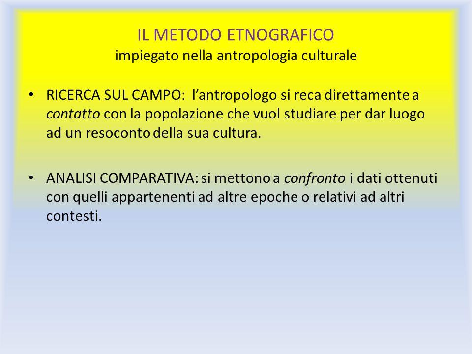 IL METODO ETNOGRAFICO impiegato nella antropologia culturale RICERCA SUL CAMPO: lantropologo si reca direttamente a contatto con la popolazione che vu