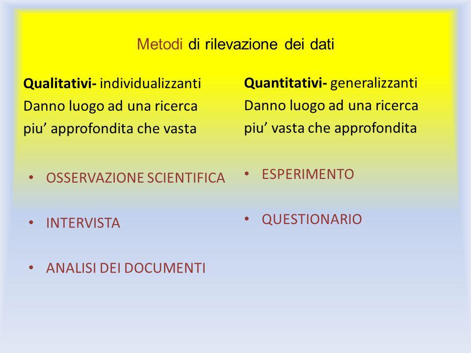 Metodi di rilevazione dei dati Qualitativi- individualizzanti Danno luogo ad una ricerca piu approfondita che vasta OSSERVAZIONE SCIENTIFICA INTERVIST