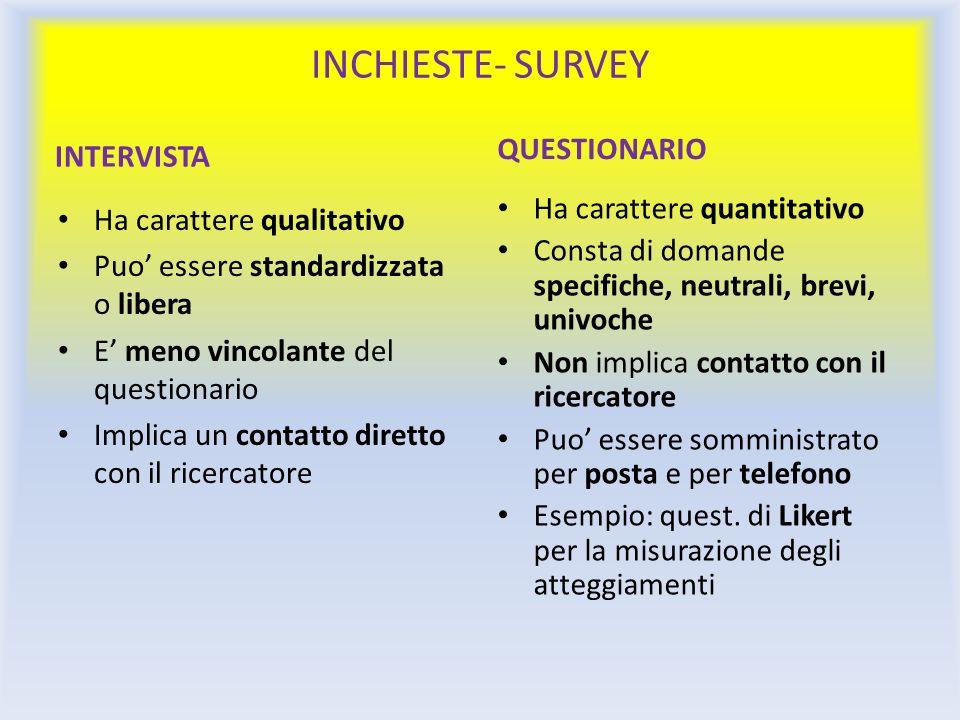 INCHIESTE- SURVEY INTERVISTA Ha carattere qualitativo Puo essere standardizzata o libera E meno vincolante del questionario Implica un contatto dirett