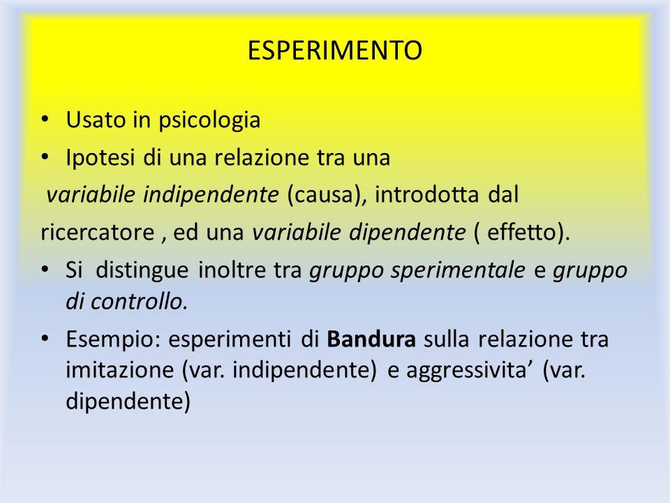 ESPERIMENTO Usato in psicologia Ipotesi di una relazione tra una variabile indipendente (causa), introdotta dal ricercatore, ed una variabile dipenden