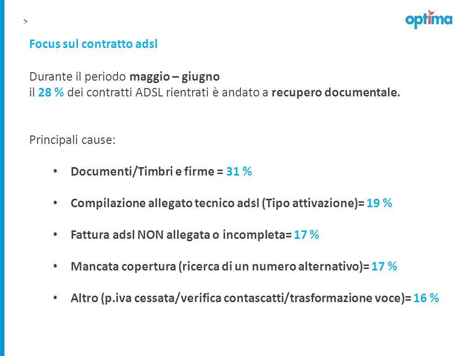> Focus sul contratto adsl Durante il periodo maggio – giugno il 28 % dei contratti ADSL rientrati è andato a recupero documentale. Principali cause: