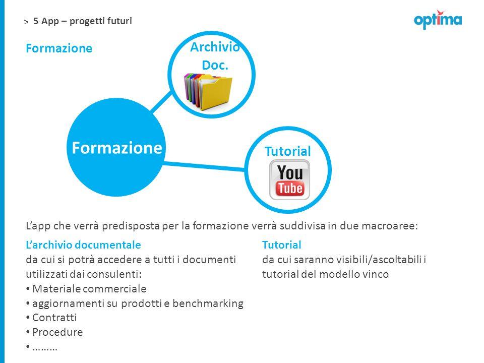 > Formazione 5 App – progetti futuri Formazione Archivio Doc. Tutorial Lapp che verrà predisposta per la formazione verrà suddivisa in due macroaree: