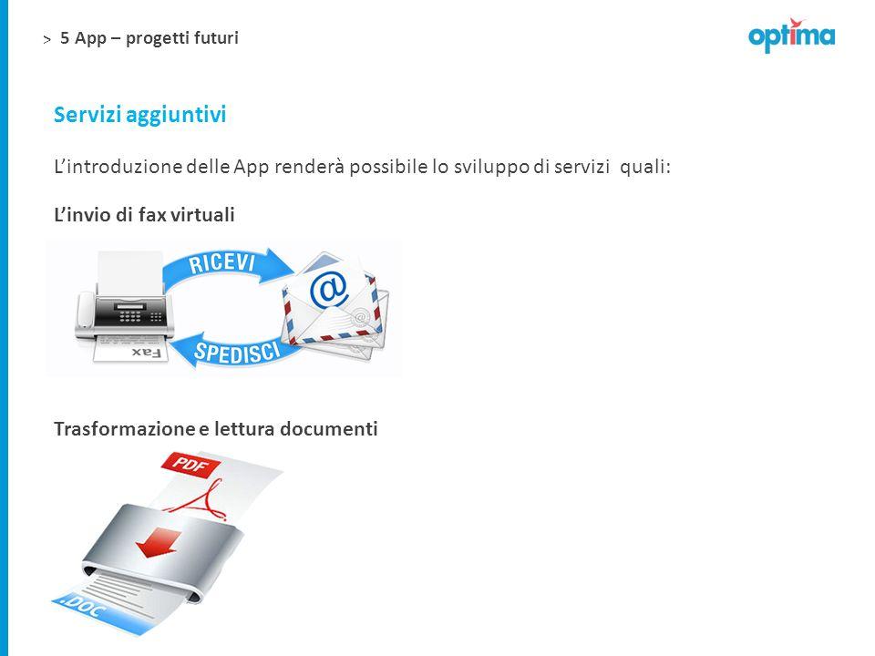 > Servizi aggiuntivi 5 App – progetti futuri Lintroduzione delle App renderà possibile lo sviluppo di servizi quali: Linvio di fax virtuali Trasformaz