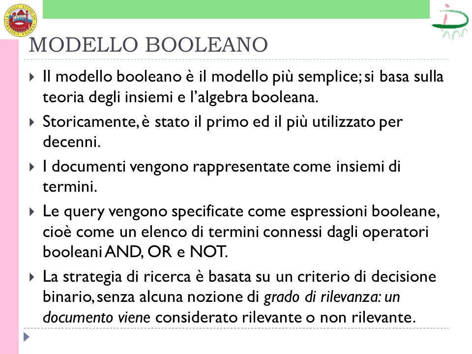 MODELLO BOOLEANO Il modello booleano è il modello più semplice; si basa sulla teoria degli insiemi e lalgebra booleana.