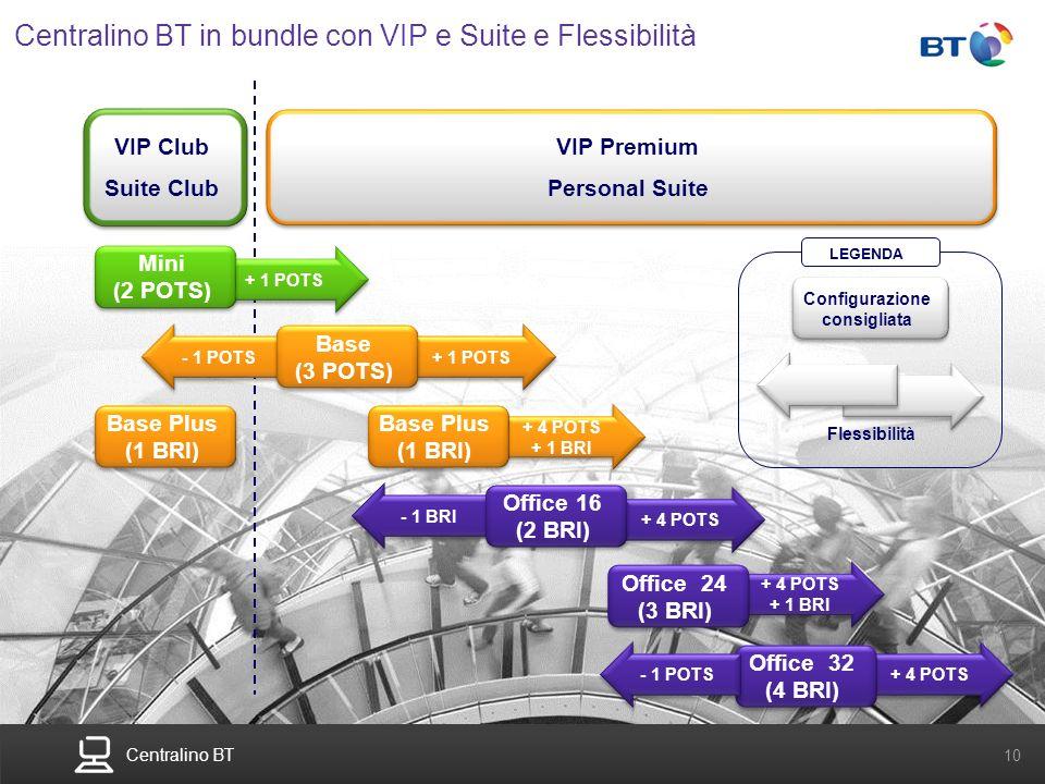 Centralino BT 10 + 4 POTS + 4 POTS + 1 BRI - 1 POTS - 1 BRI + 4 POTS + 1 BRI + 1 POTS Centralino BT in bundle con VIP e Suite e Flessibilità Mini (2 P