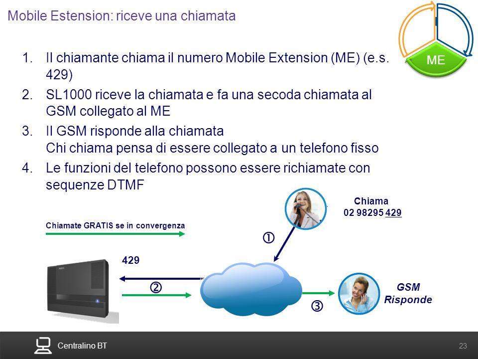 Centralino BT 23 Chiama 02 98295 429 429 GSM Risponde 1.Il chiamante chiama il numero Mobile Extension (ME) (e.s. 429) 2.SL1000 riceve la chiamata e f