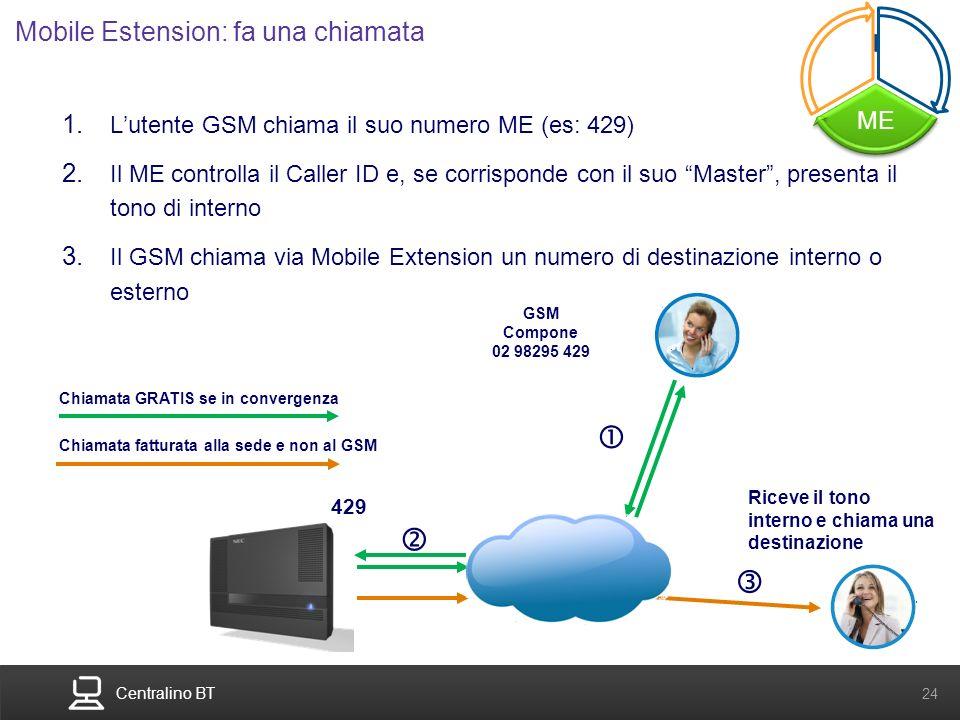 Centralino BT 24 GSM Compone 02 98295 429 429 1. Lutente GSM chiama il suo numero ME (es: 429) 2. Il ME controlla il Caller ID e, se corrisponde con i