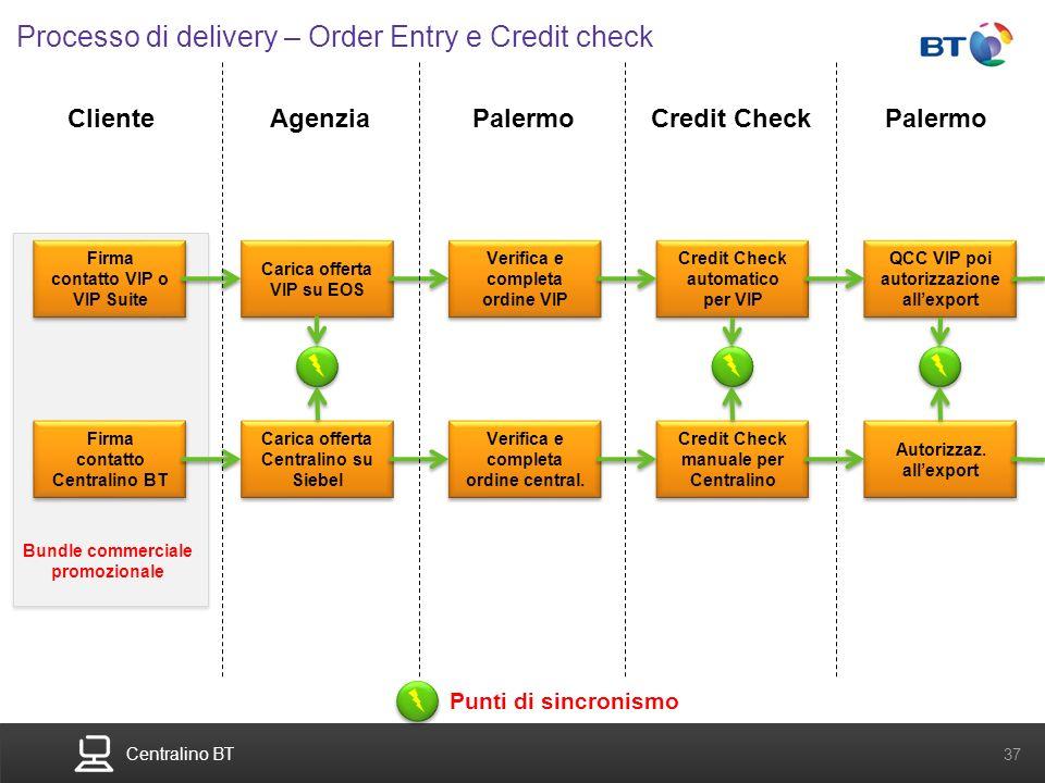 Centralino BT 37 Processo di delivery – Order Entry e Credit check Carica offerta VIP su EOS Carica offerta Centralino su Siebel Verifica e completa o