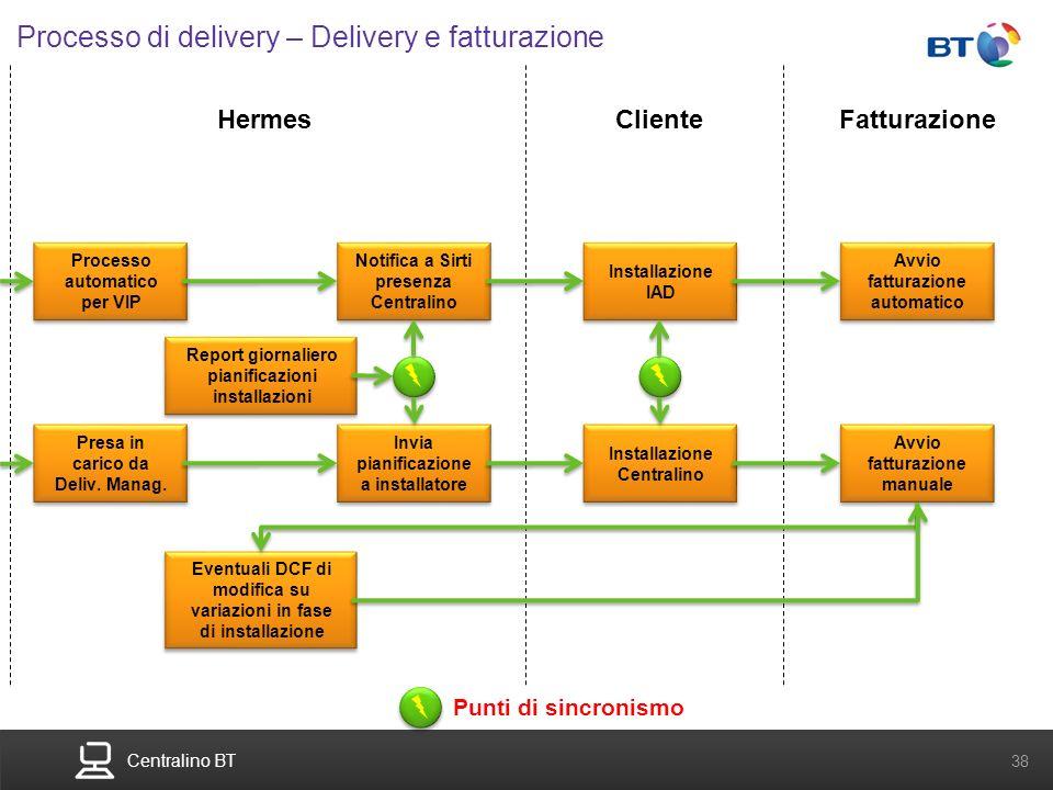 Centralino BT 38 Processo di delivery – Delivery e fatturazione Processo automatico per VIP Presa in carico da Deliv. Manag. Hermes Report giornaliero