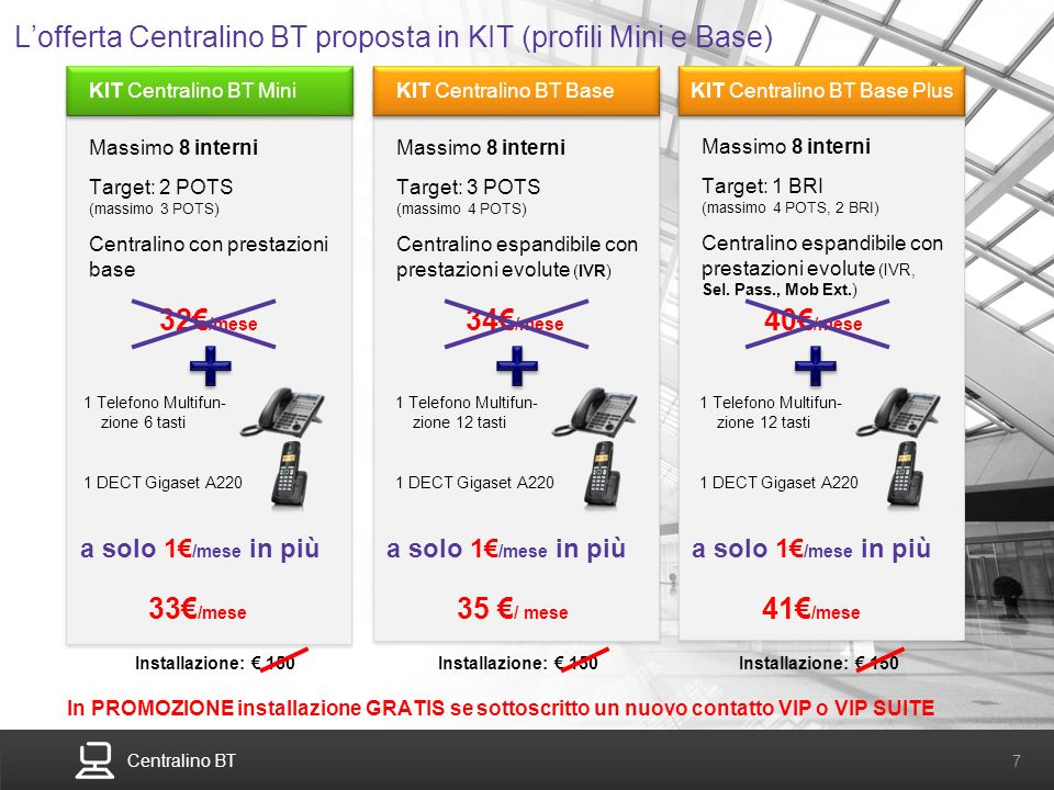 Centralino BT 7 Lofferta Centralino BT proposta in KIT (profili Mini e Base) KIT Centralino BT Base Massimo 8 interni Target: 3 POTS (massimo 4 POTS)