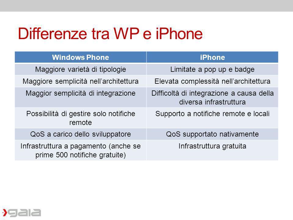 Differenze tra WP e iPhone Windows PhoneiPhone Maggiore varietà di tipologieLimitate a pop up e badge Maggiore semplicità nellarchitetturaElevata comp