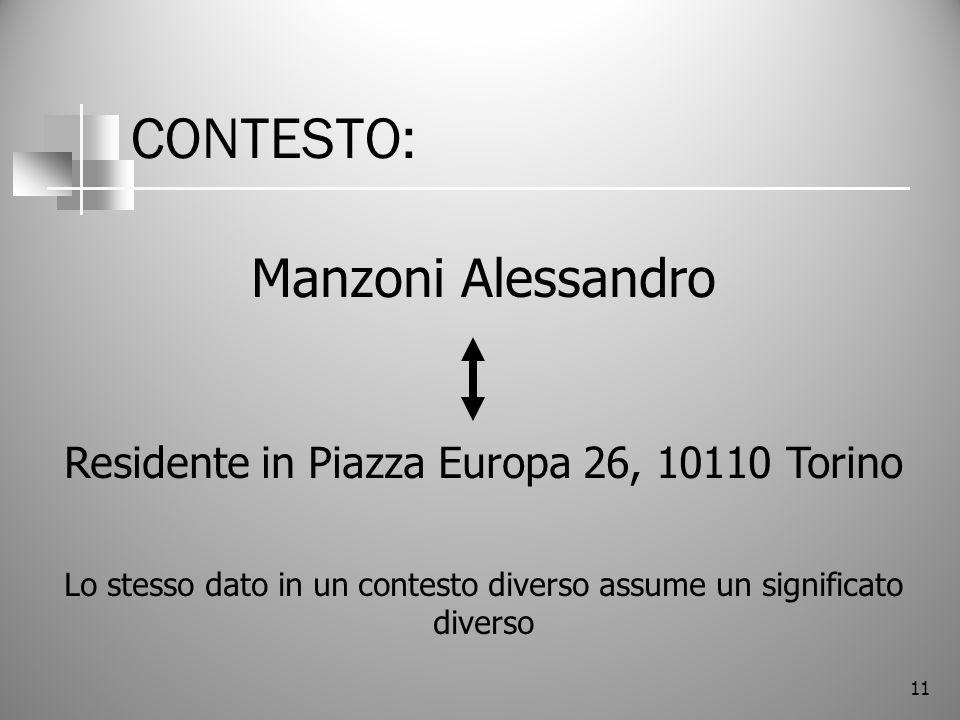 11 CONTESTO: Manzoni Alessandro Residente in Piazza Europa 26, 10110 Torino Lo stesso dato in un contesto diverso assume un significato diverso