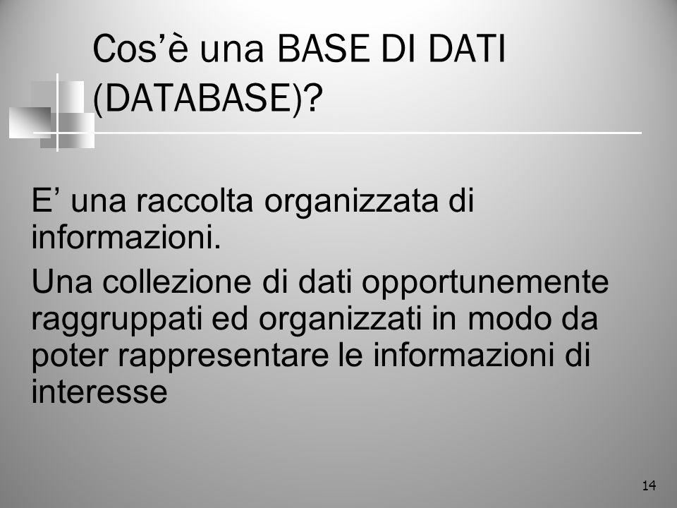 14 Cosè una BASE DI DATI (DATABASE)? E una raccolta organizzata di informazioni. Una collezione di dati opportunemente raggruppati ed organizzati in m