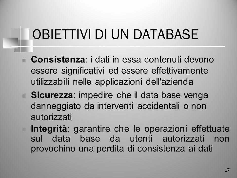 17 OBIETTIVI DI UN DATABASE Consistenza: i dati in essa contenuti devono essere significativi ed essere effettivamente utilizzabili nelle applicazioni