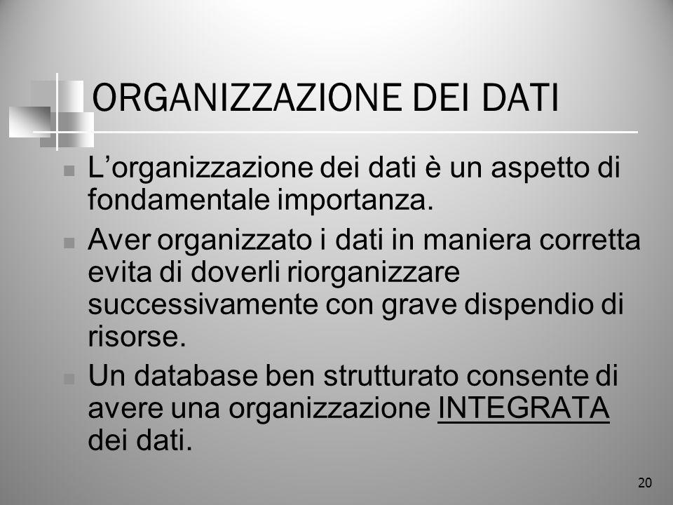 20 ORGANIZZAZIONE DEI DATI Lorganizzazione dei dati è un aspetto di fondamentale importanza. Aver organizzato i dati in maniera corretta evita di dove