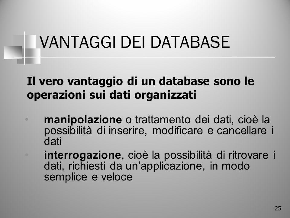 25 VANTAGGI DEI DATABASE manipolazione o trattamento dei dati, cioè la possibilità di inserire, modificare e cancellare i dati interrogazione, cioè la
