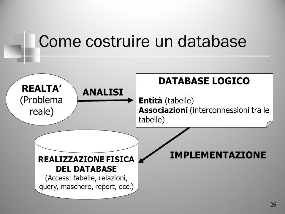 26 Come costruire un database REALIZZAZIONE FISICA DEL DATABASE (Access: tabelle, relazioni, query, maschere, report, ecc.) REALTA (Problema reale) AN