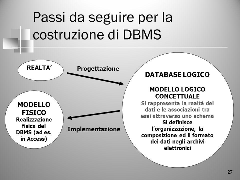 27 Passi da seguire per la costruzione di DBMS REALTA DATABASE LOGICO MODELLO LOGICO CONCETTUALE Si rappresenta la realtà dei dati e le associazioni t