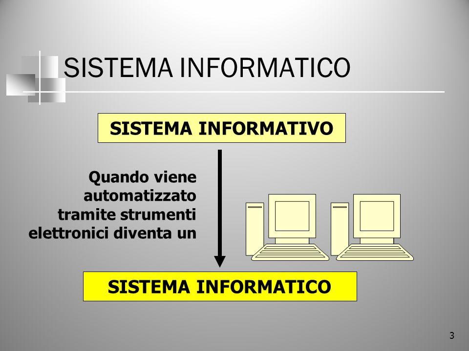 3 SISTEMA INFORMATICO SISTEMA INFORMATIVO SISTEMA INFORMATICO Quando viene automatizzato tramite strumenti elettronici diventa un