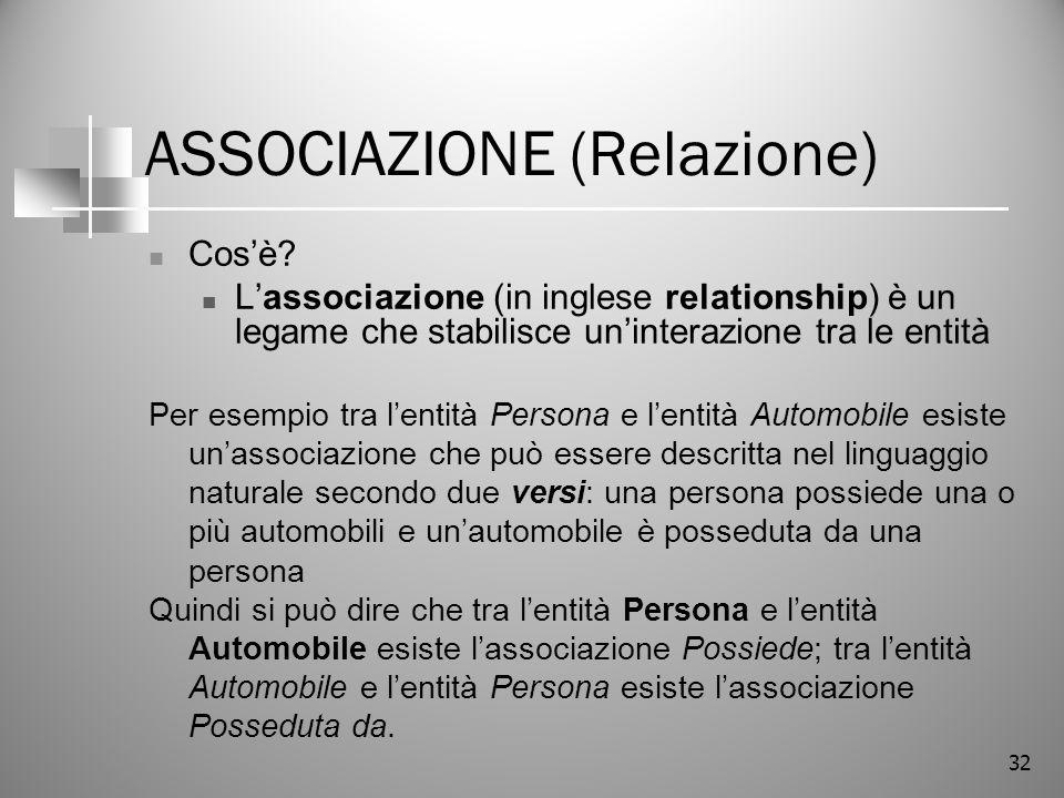 32 ASSOCIAZIONE (Relazione) Cosè? Lassociazione (in inglese relationship) è un legame che stabilisce uninterazione tra le entità Per esempio tra lenti