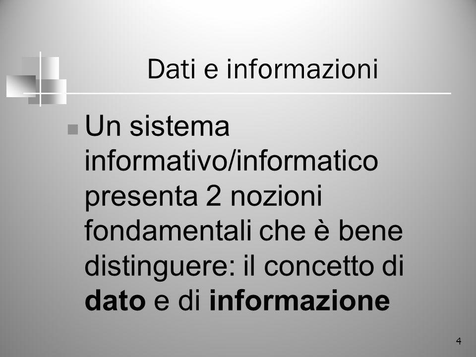 4 Dati e informazioni Un sistema informativo/informatico presenta 2 nozioni fondamentali che è bene distinguere: il concetto di dato e di informazione