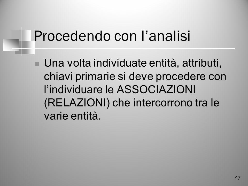 47 Procedendo con lanalisi Una volta individuate entità, attributi, chiavi primarie si deve procedere con lindividuare le ASSOCIAZIONI (RELAZIONI) che