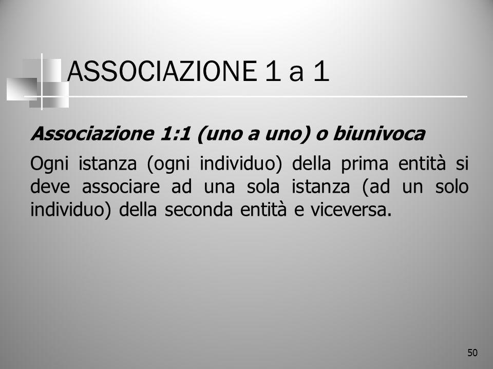 50 ASSOCIAZIONE 1 a 1 Associazione 1:1 (uno a uno) o biunivoca Ogni istanza (ogni individuo) della prima entità si deve associare ad una sola istanza