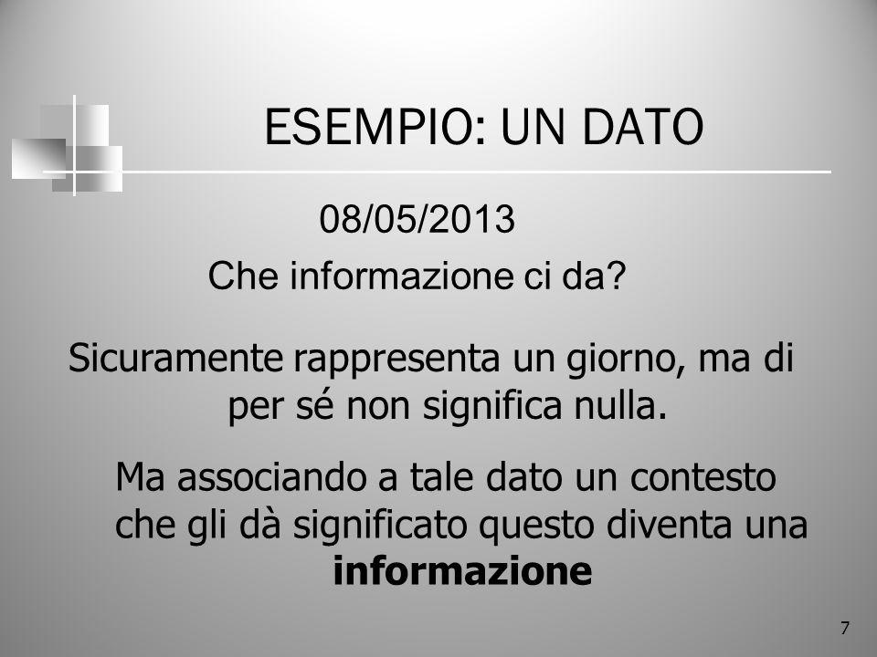 7 ESEMPIO: UN DATO 08/05/2013 Che informazione ci da? Sicuramente rappresenta un giorno, ma di per sé non significa nulla. Ma associando a tale dato u