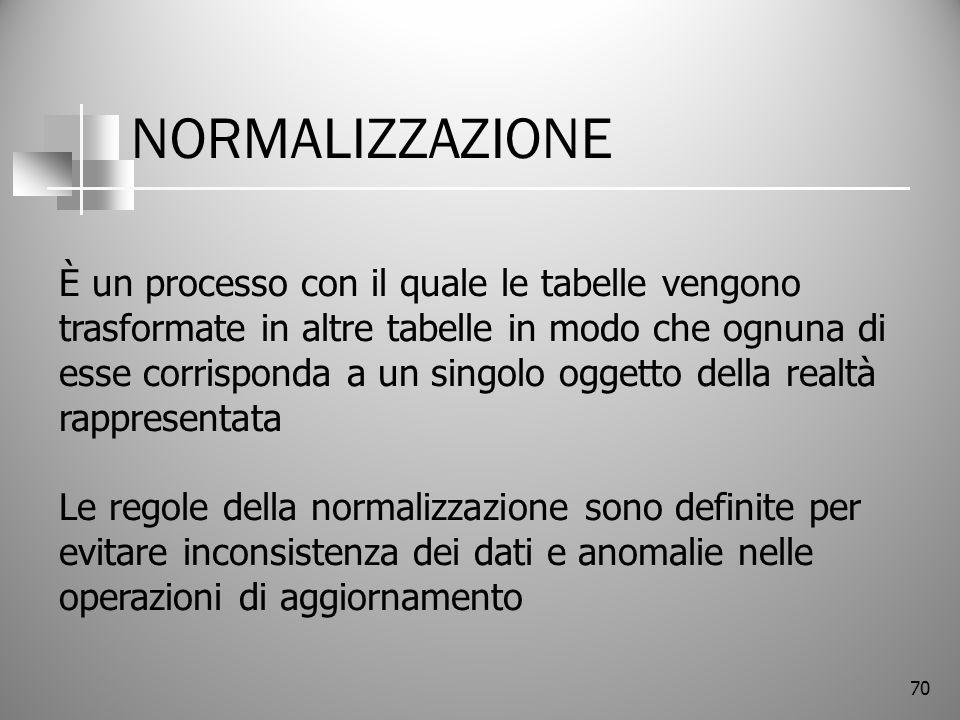 70 NORMALIZZAZIONE È un processo con il quale le tabelle vengono trasformate in altre tabelle in modo che ognuna di esse corrisponda a un singolo ogge