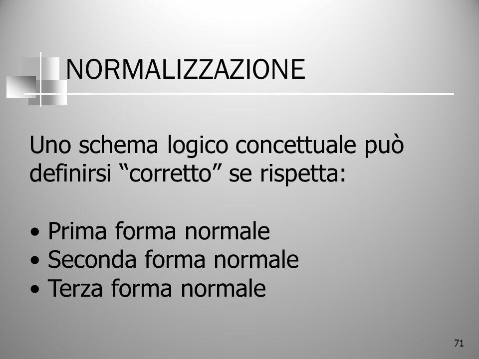 71 NORMALIZZAZIONE Uno schema logico concettuale può definirsi corretto se rispetta: Prima forma normale Seconda forma normale Terza forma normale