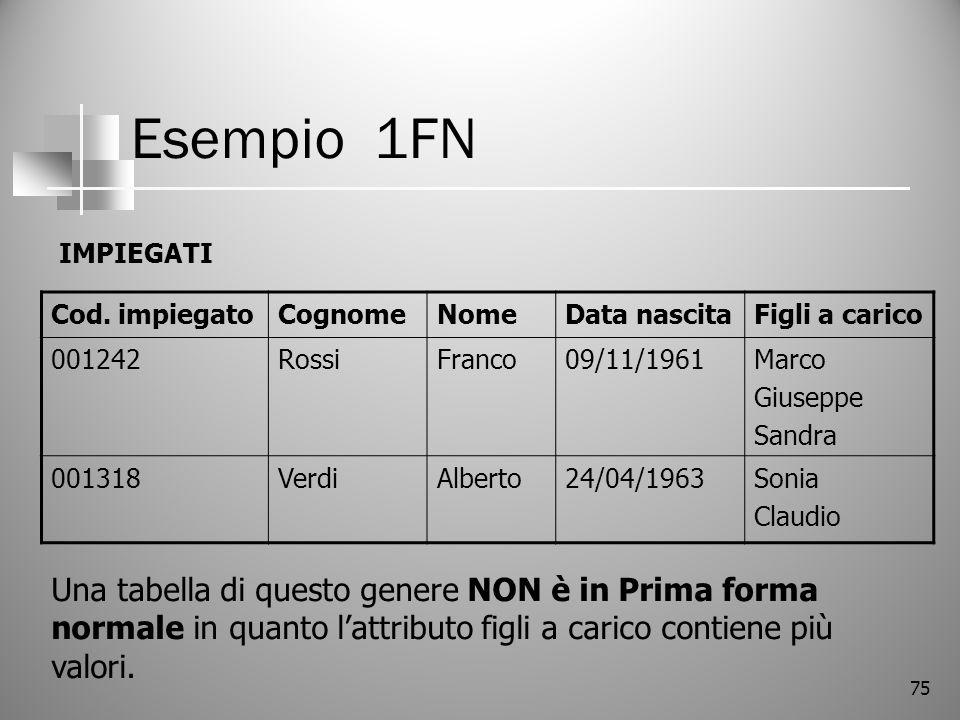 75 Esempio 1FN IMPIEGATI Una tabella di questo genere NON è in Prima forma normale in quanto lattributo figli a carico contiene più valori. Cod. impie