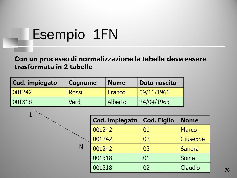 76 Esempio 1FN Con un processo di normalizzazione la tabella deve essere trasformata in 2 tabelle Cod. impiegatoCognomeNomeData nascita 001242RossiFra