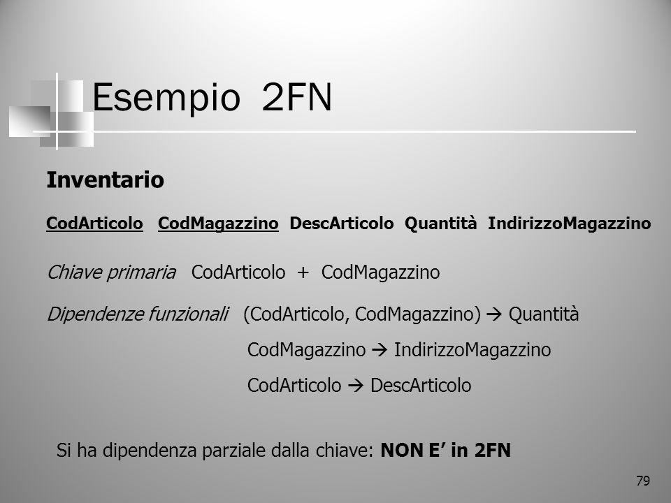 79 Esempio 2FN Inventario CodArticolo CodMagazzino DescArticolo Quantità IndirizzoMagazzino Chiave primaria CodArticolo + CodMagazzino Dipendenze funz