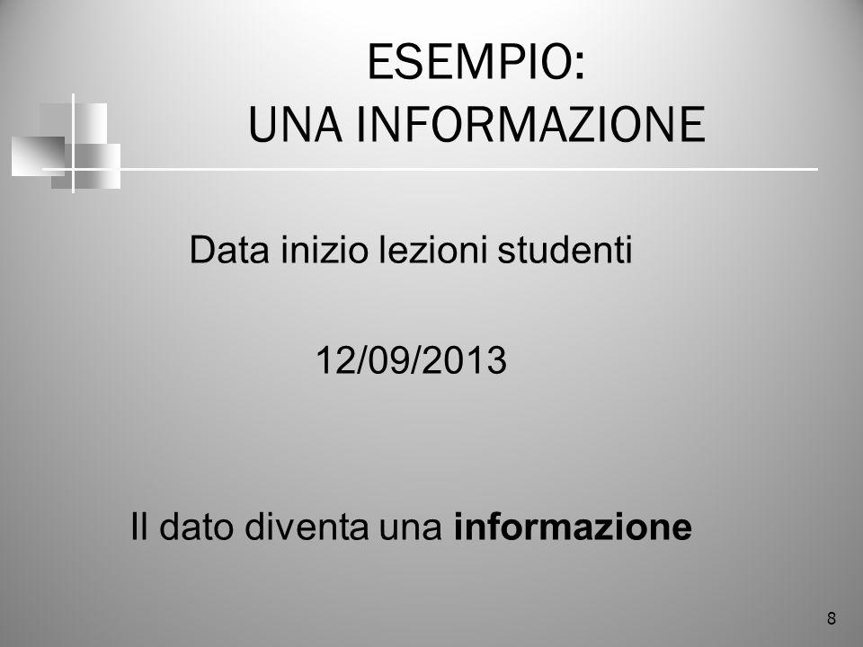 8 ESEMPIO: UNA INFORMAZIONE Data inizio lezioni studenti 12/09/2013 Il dato diventa una informazione
