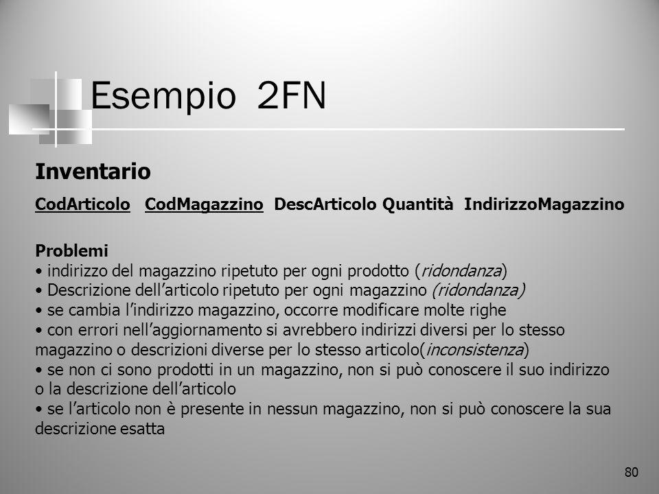 80 Esempio 2FN Inventario CodArticolo CodMagazzino DescArticolo Quantità IndirizzoMagazzino Problemi indirizzo del magazzino ripetuto per ogni prodott