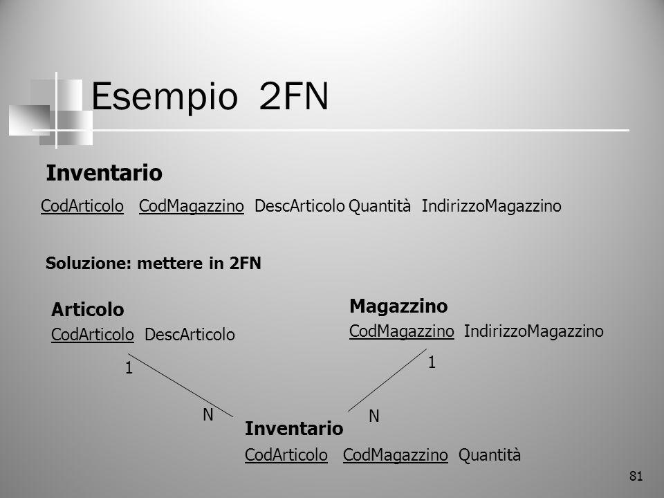 81 Esempio 2FN Inventario CodArticolo CodMagazzino DescArticolo Quantità IndirizzoMagazzino Soluzione: mettere in 2FN Inventario CodArticolo CodMagazz