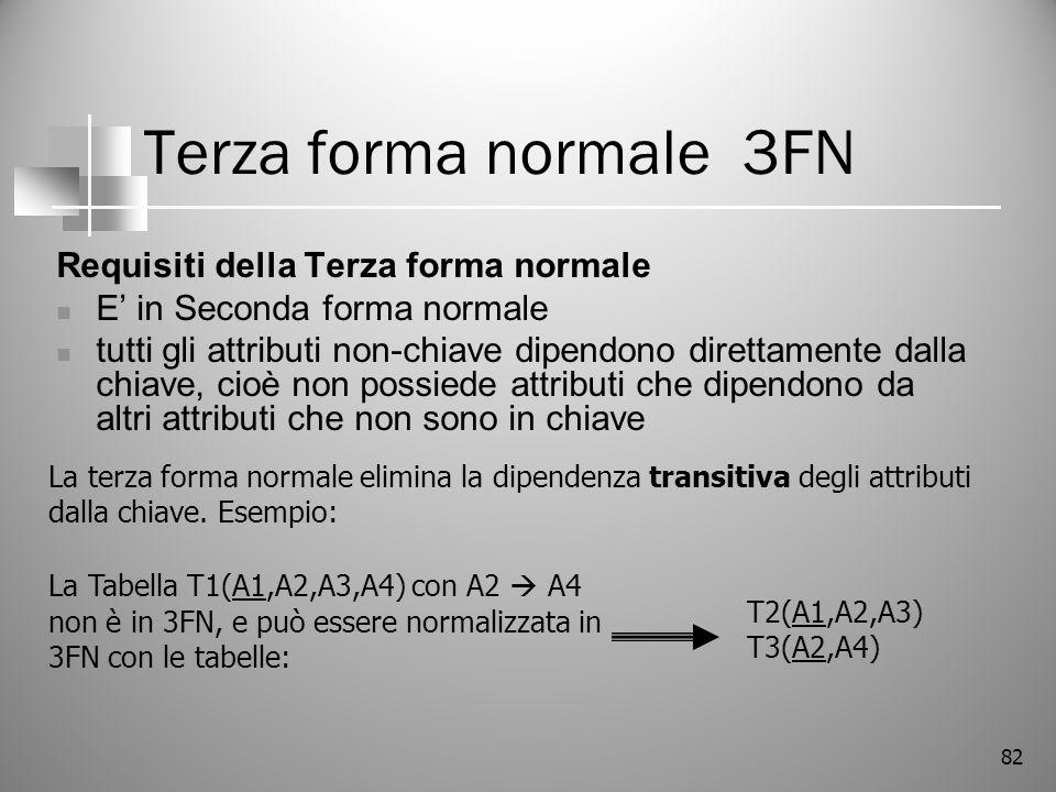 82 Terza forma normale 3FN Requisiti della Terza forma normale E in Seconda forma normale tutti gli attributi non-chiave dipendono direttamente dalla