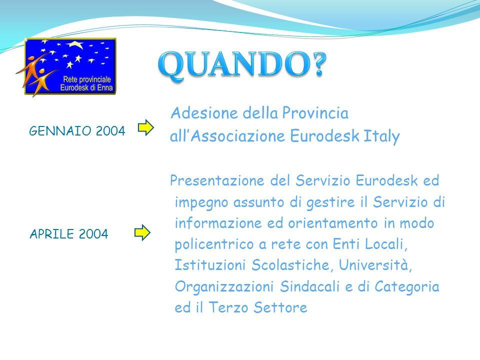 GENNAIO 2004 APRILE 2004 Adesione della Provincia allAssociazione Eurodesk Italy Presentazione del Servizio Eurodesk ed impegno assunto di gestire il