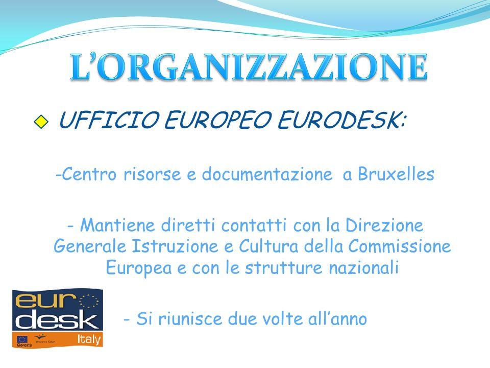 UFFICIO EUROPEO EURODESK: -Centro risorse e documentazione a Bruxelles - Mantiene diretti contatti con la Direzione Generale Istruzione e Cultura dell