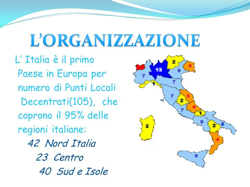 L Italia è il primo Paese in Europa per numero di Punti Locali Decentrati(105), che coprono il 95% delle regioni italiane: 42 Nord Italia 23 Centro 40