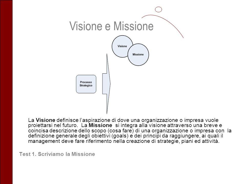 La Visione definisce laspirazione di dove una organizzazione o impresa vuole proiettarsi nel futuro. La Missione si integra alla visione attraverso un