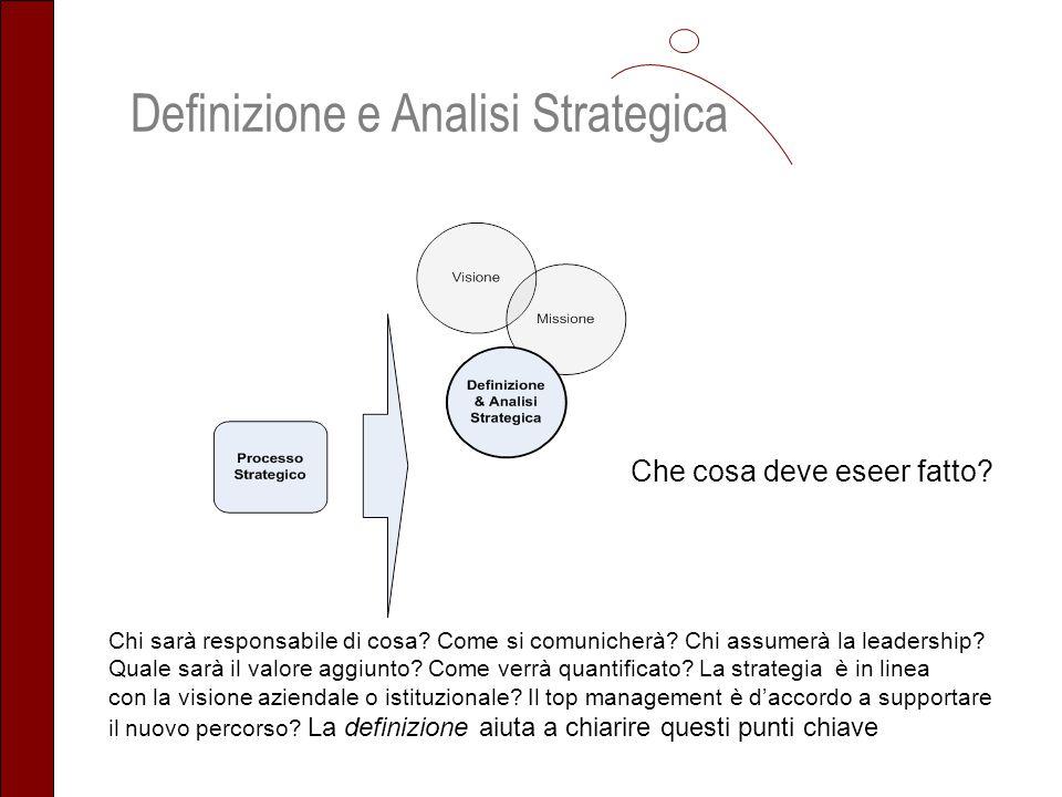 Definizione e Analisi Strategica Che cosa deve eseer fatto? Chi sarà responsabile di cosa? Come si comunicherà? Chi assumerà la leadership? Quale sarà